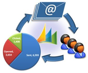 Dallas Email Marketing